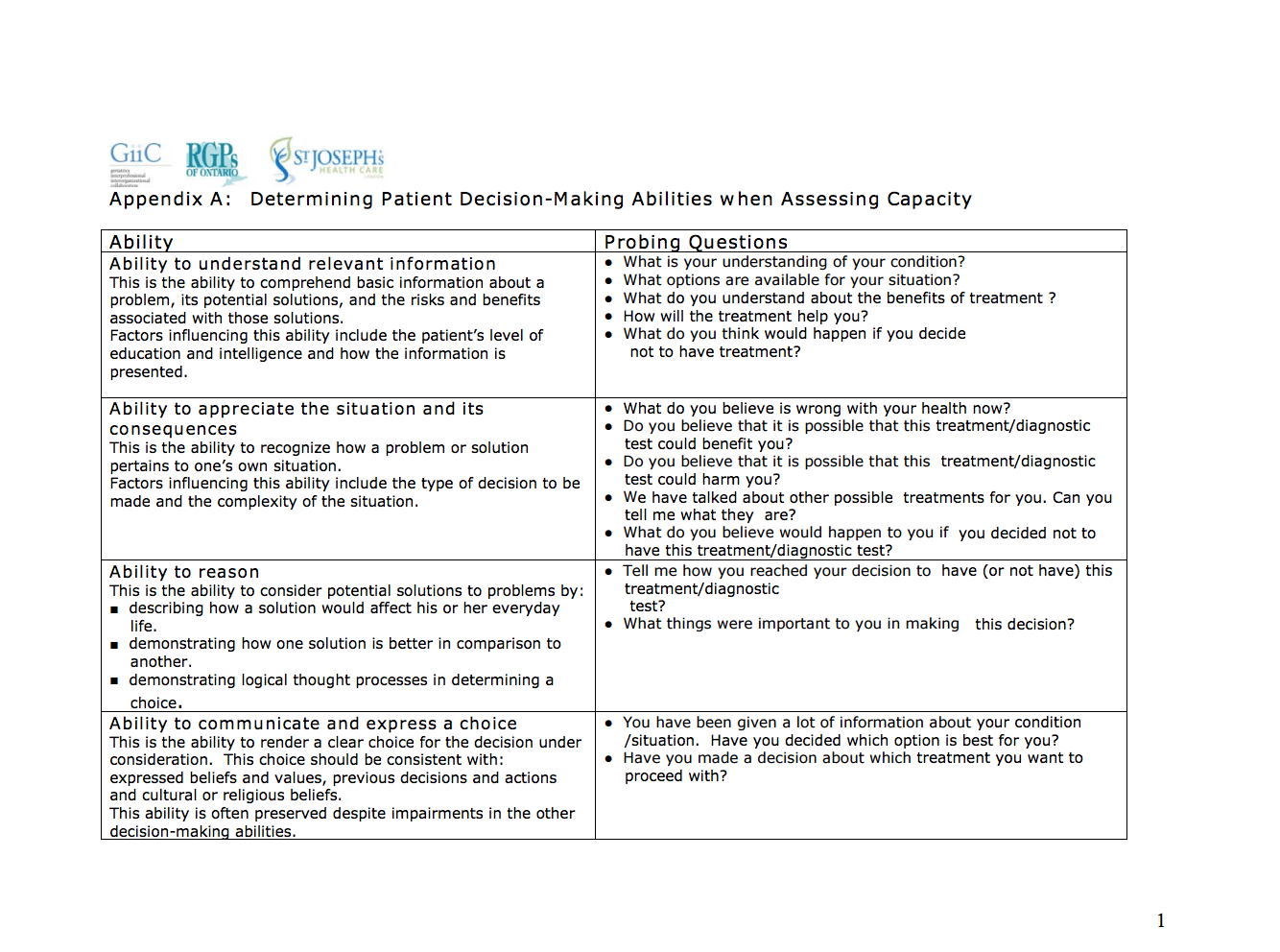 Determining Patient Decision Making Abilities when Assessing Capacity